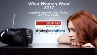 What Women Want Study 2017